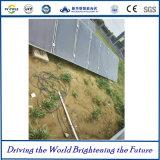 Macrolinkの光起電65W太陽電池パネルの価格