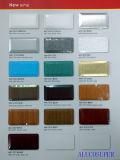 El panel de aluminio de la bobina de la marca de fábrica de Alucosuper de la capa famosa del color
