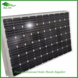 fabricante policristalino Ningbo China do painel 250W solar