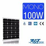 El mono panel solar verde de la potencia 100W para un precio más barato