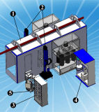 Cabine automatique d'enduit de reprise de poudre de filtre