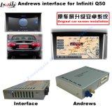 Infiniti Q50のための人間の特徴をもつGPSの運行ビデオインターフェイス
