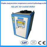 Refrigeratore di acqua industriale raffreddato aria di alta efficienza di fabbricazione per plastica