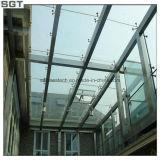 Vidrio Inferior-e práctico para la configuración