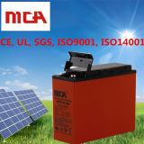 Memoria della batteria solare del recupero di batteria del sistema solare