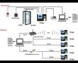 Controle de acesso da impressão digital e comparecimento do tempo com GPRS (TFT800/GPRS)