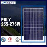 Poly panneau solaire de Ja/module 255W-275W pour l'usage à la maison