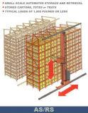 자동적인 저장 벽돌쌓기 (ASRS)
