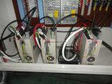 Полноавтоматическая пластичная машина Thermoforming