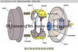 Tamburo del freno automatico per le automobili