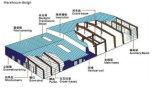 저가 고품질 경쟁적인 강철 구조물 건물 프레임 (SSF-002)