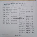 Telecrane Télécommande Radio Télécommande Nouvelle grue Grue Trolley Crane Télécommande / Smart Controlled Industrial Radio Télécommande Commandes sans fil