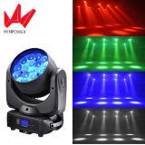 luz principal móvil del zoom de 19PCS *10W LED