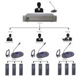 Singden IR Translation Equipment para Simultaneous Translation Conference (SI-R7406)