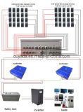 格子中国Supplieからの太陽PVシステム10kwを離れたホーム
