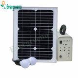 Sistema dos painéis solares para o uso Home