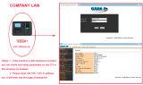 Leitor de cartão ESCONDIDO sustentação do controle de acesso da impressão digital (5000A Plus/HID)