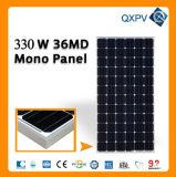 36V 330W het Zonnepaneel van Mono