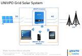 3000W Grid Tie Inverter en Grid Inverter