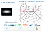 Réverbère de LED/objectif simple de lampe ce Philips assorti Lumileds (magnésium)