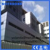 Nano Deklaag ACS van Linyi Xingda
