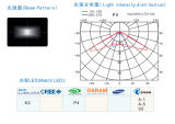 LED Street Light/Lamp Module Lens met 28 (4*7) LED van Philips Lumileds