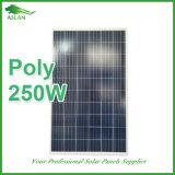 Professionele Fabrikant van PV Polycrystalline Silicium van het Zonnepaneel 250W