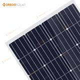 Panneau de petite taille 150-170W de l'énergie 18V solaire de Morego pour l'usage de toit