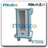 De Kar van het Karretje van het Verslag van Medicl van het ziekenhuis