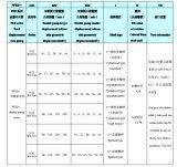Высокопроизводительный насос Pfed-43070/036-1dto двойника насоса лопасти