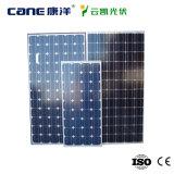 painel 10W-350W solar Monocrystalline policristalino