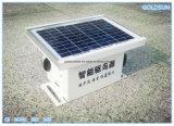 太陽超音波鳥のRepeller、マウスRepeller、害虫のRepeller