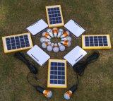 Осветительная установка заряжателя солнечной батареи поручая