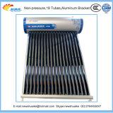 Kompakter Solarwarmwasserbereiter-Hersteller