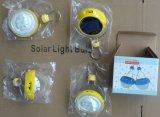 LED solar que enciende la bombilla