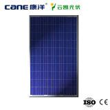 панель солнечных батарей 200W Polycrystalline PV (60PCS)