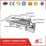 Machine de table de sable à l'or à bas prix en Chine