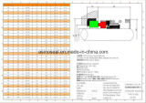 Burgmann Mg912를 위한 고품질 기계적 밀봉
