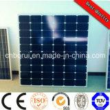 TUV Approuvé 90W Panneau solaire monocristallin cellules solaires pour les grandes installations d'énergie solaire