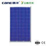 300W Polycrystalline picovolte Solar Module