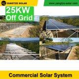 La maggior parte di mono PV prezzo competitivo del comitato solare di 1000V 260W