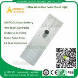 Réverbère solaire Integrated tout dans un projet