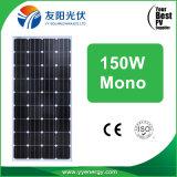 des Sonnenkollektor-150W Watt 160W 170W hohe Leistungsfähigkeits-bester Preis-Monopolysolardes licht-150