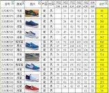 مختلفة رخيصة مخزون رجال نساء رياضة مخزون أحذية