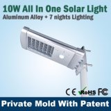IP 65 Integra o LED Solar Street Light Courtyard Light