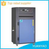 Industrielle Hochtemperaturöfen für breit Verbrauch
