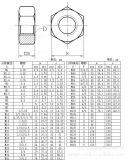 ISO4032, DIN934 noix Hex M10 M12 M16