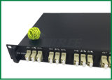 divisor Rackmount 1X2 do acoplador da fibra 1u Multimode (8 in1)