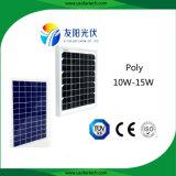 Kundenspezifischer Sonnenkollektor 10-15W für Verkauf