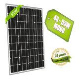 Comitato solare termico portatile 50W del Brown mono piccolo per lo zaino